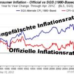 Inflation, Hyperinflation, Stagflation? – Was spricht dafür?